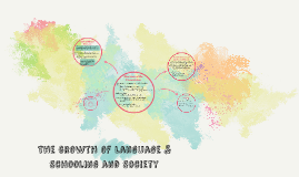 The Growth of Language & Schooling and Society