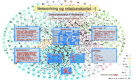 Networking og Relationskortet :-)