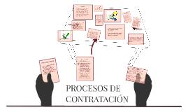 TIPOS DE CONTRATACION
