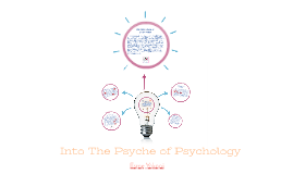 Into The Psyche of Psychology