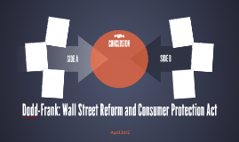 Dodd-Frank: Wall Street Reform and Consumer Protection Act