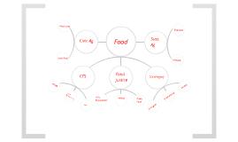 Food Planning