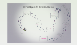 Investigación Sociojuridica