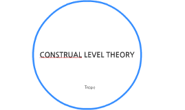 CONSTRUAL LEVEL THEORY