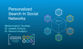 Personalized Search In Social Network
