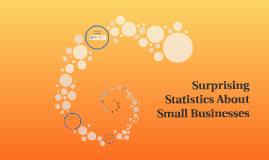 Surprising Statistics About Small Businesses