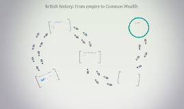The British Empire- General Information