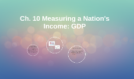 Ch. 10 Measuring a Nation's Income: GDP