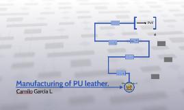 PU leather manufacturin