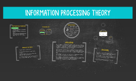 Information processing Theory - modified presentation