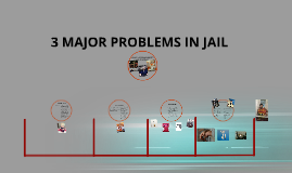 3 MAJOR PROBLEMS IN JAIL