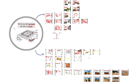 Copy of Técnicas de Locação de Obras Civis