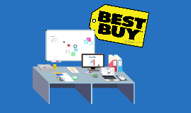 Copy of Best Buy