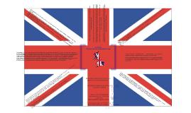 Copy of Местное управление в Великобритании