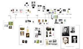 Modern Jewish History Slides 4