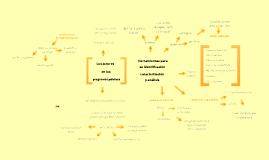 Mapa conceptual APP07