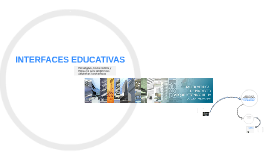 Copy of INTERFACES EDUCATIVAS