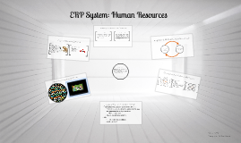 Copy of ERP System: Human Resources