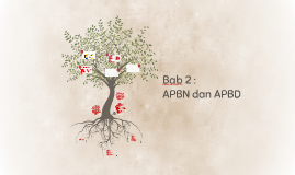 Copy of APBN dan APBD