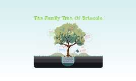 The Family Tree Of Briscola