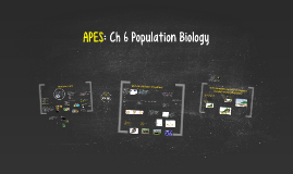 APES Ch 6: Population Biology