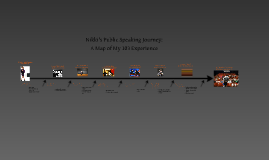 Public Speaking Journey Map (Example)