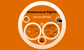 Copy of Second ppt gay marriage