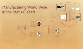 Manufacturing world wide in the past 40 years.