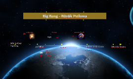 Big Bang - Büyük Patlama