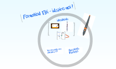 Formation TBI - Inspire-moi !