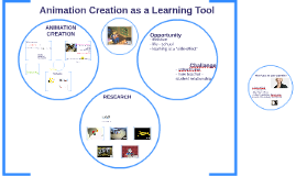 Animation creation as a learnig tool