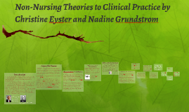 Non-Nursing Theories to Clinical Practice by Christine Eyste