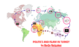 POLITICS AND ISLAM IN TURKEY