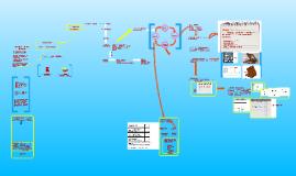 Unitat 1: lA TECNOLOGIA  I EL PROCÉS TECNOLÒGIC