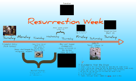 Resurrection Week