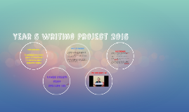 Year 5 Writing Inquiry Project 2015
