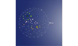 Los retos estratégicos digitales del Dircom en 2016
