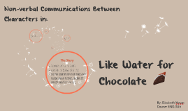 Non-verbal Communications Between Characters in Like Water f