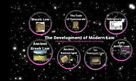 The Development of Modern Law: What ancient laws and codes shaped the world today