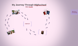 My Journey Through Highschool