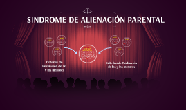 SINDROME DE ALIENACIÓN PARENTAL SAP