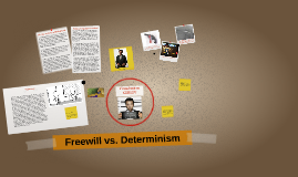 Copy of Freewill vs. Determinism