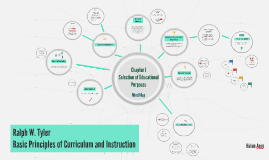 Basic principles of curriculum and instruction.