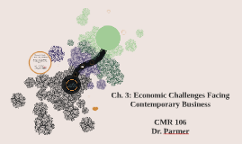 Ch. 3: Economic Challenges Facing Contemporary Business