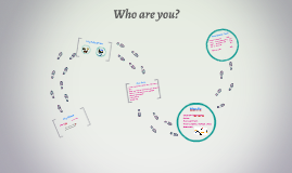 Who are you?--Unit 1 Business