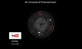 FINAL The Universe of YouTube