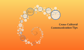Cross-Cultural Communication Tips