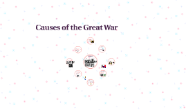 WWI Causes WH 2017