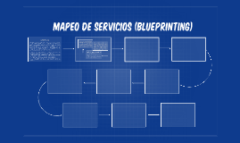 Mapeo de servicios blueprinting by ana torres on prezi copy of mapeo de servicios blueprinting malvernweather