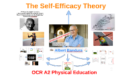 Copy of OCR A2 Self Efficacy Theory